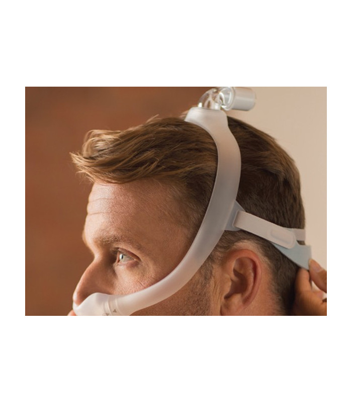Nasal Mask Dreamwear Philips Respironics Oxypoint Com
